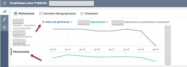 score-de-pertinence-marketing-facebook